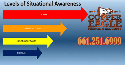 Situational Awareness Always – Copper Eagle Patrol